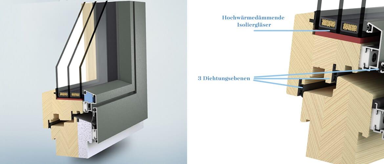 energieeffiziente Fenster + Sicherheitsfenster
