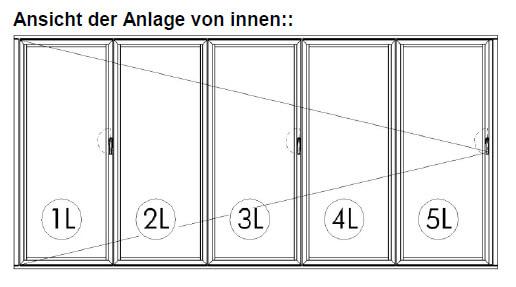 Falttüre außen 5-teilig