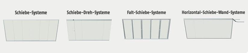 Sunflex-Systeme Übersicht