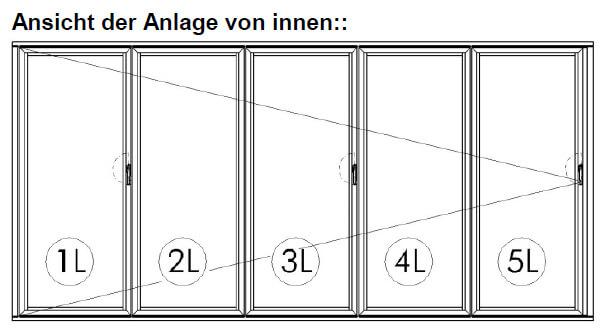 Terrassen Falttüre 5-teilig