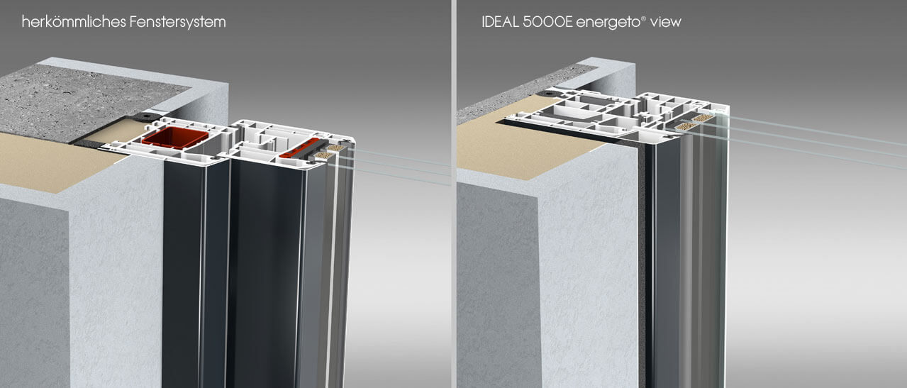 Fenster - Ideal 5000E - energeto® view
