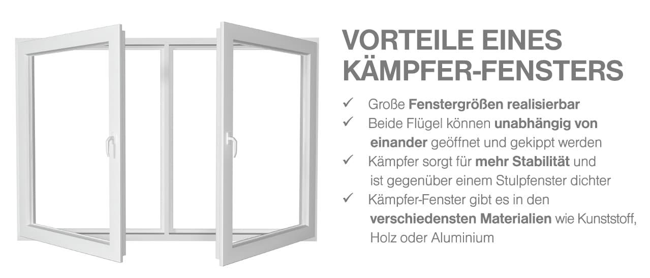 Vorteile eines Kämpfer-Fensters in der Übersicht