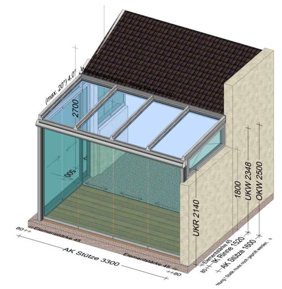 Wintergarten an bestehendes Haus anbauen